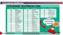 extensiones telefónicas
